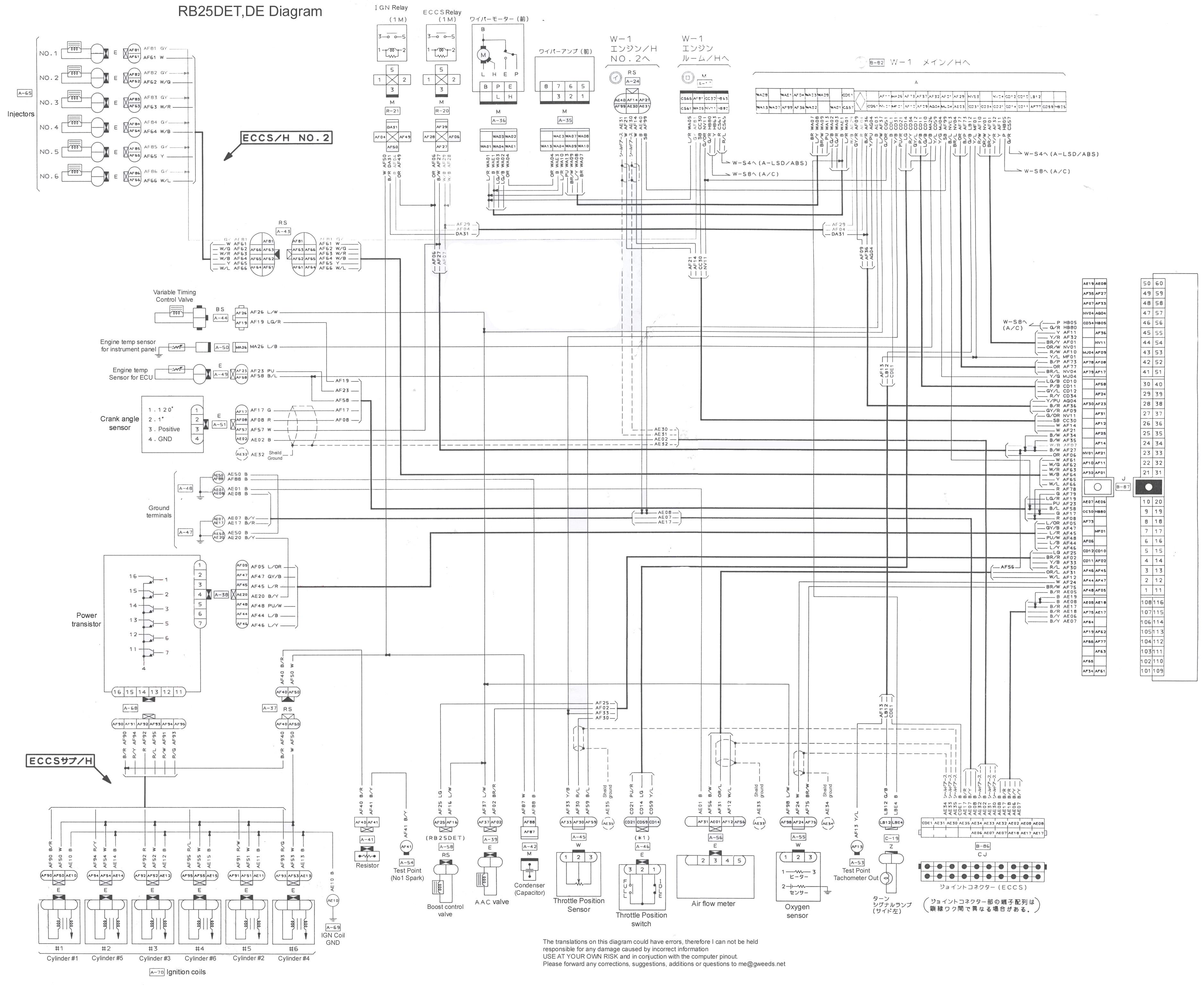 Index Of   Manual  Engine